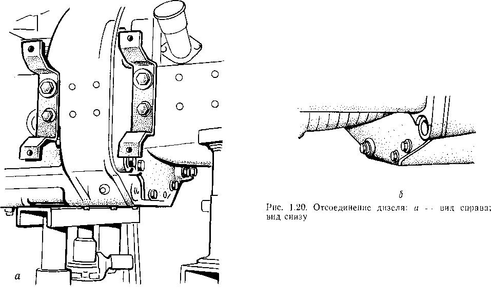 отсоеденение дизеля МТЗ вид справа