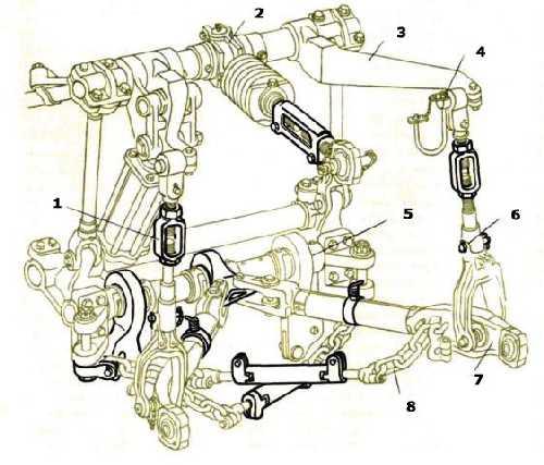 Механизм навески ДТ-75